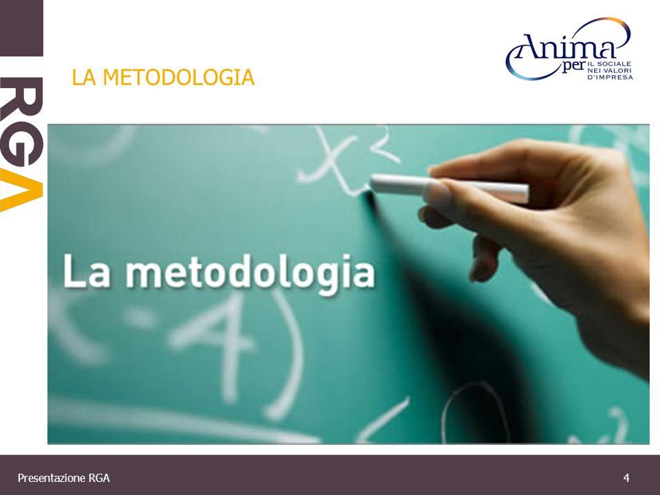Presentazione RGA4 LA METODOLOGIA