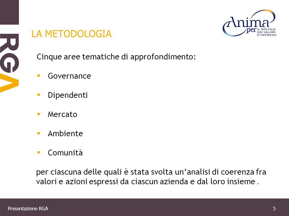 Presentazione RGA6 AZIENDE DEL DISTRETTO - DATI ESSENZIALI