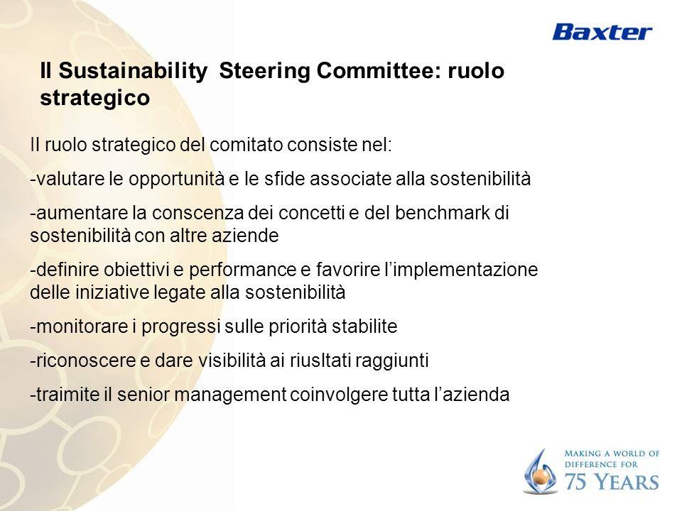 Il Sustainability Steering Committee: ruolo strategico Il ruolo strategico del comitato consiste nel: -valutare le opportunità e le sfide associate alla sostenibilità -aumentare la conscenza dei concetti e del benchmark di sostenibilità con altre aziende -definire obiettivi e performance e favorire limplementazione delle iniziative legate alla sostenibilità -monitorare i progressi sulle priorità stabilite -riconoscere e dare visibilità ai riusltati raggiunti -traimite il senior management coinvolgere tutta lazienda