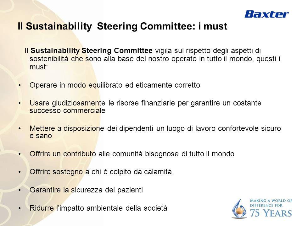 Il Sustainability Steering Committee vigila sul rispetto degli aspetti di sostenibilità che sono alla base del nostro operato in tutto il mondo, quest