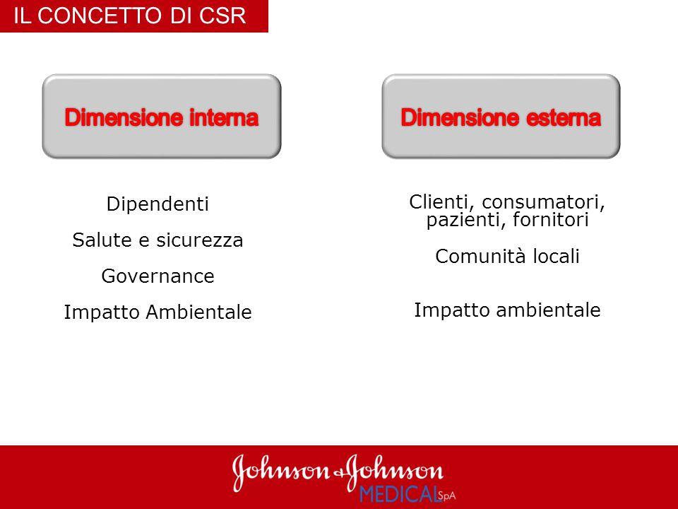 IL CONCETTO DI CSR Dipendenti Salute e sicurezza Governance Impatto Ambientale Clienti, consumatori, pazienti, fornitori Comunità locali Impatto ambie