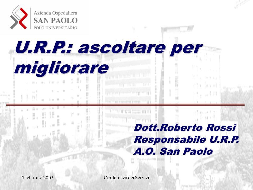 5 febbraio 2005Conferenza dei Servizi U.R.P.: ascoltare per migliorare Dott.Roberto Rossi Responsabile U.R.P.