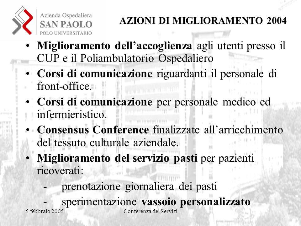 5 febbraio 2005Conferenza dei Servizi Miglioramento dellaccoglienza agli utenti presso il CUP e il Poliambulatorio Ospedaliero Corsi di comunicazione riguardanti il personale di front-office.