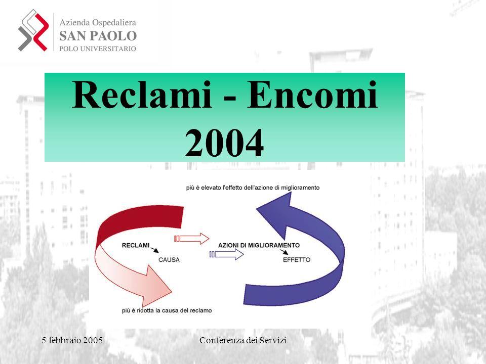 5 febbraio 2005Conferenza dei Servizi Reclami - Encomi 2004