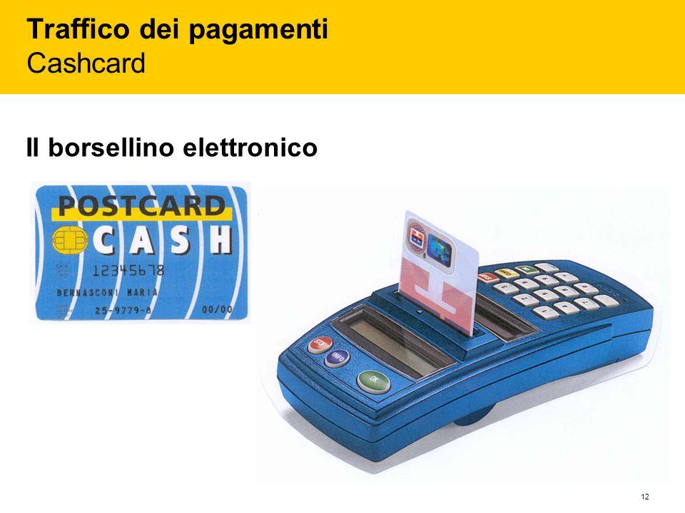 12 Traffico dei pagamenti Cashcard Il borsellino elettronico