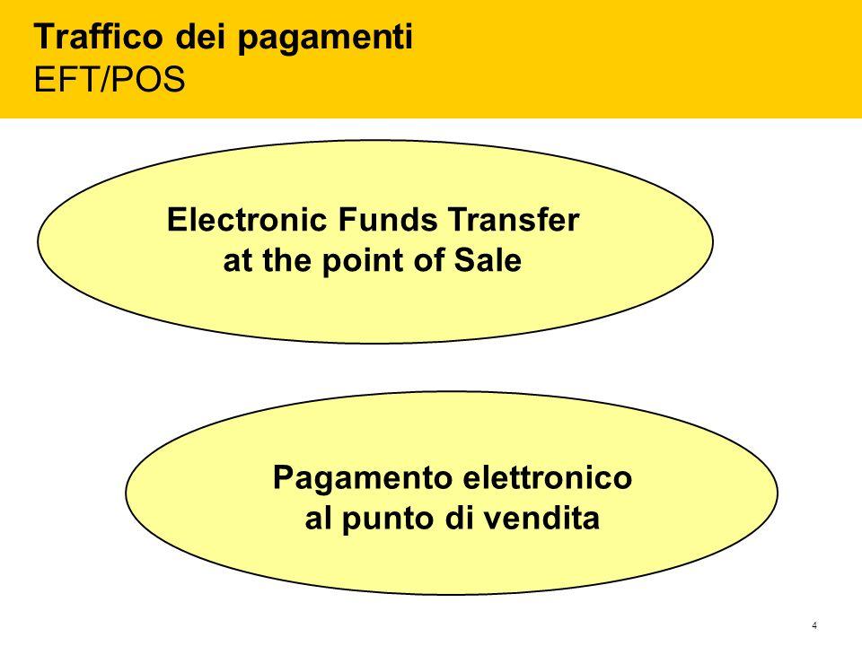 5 Traffico dei pagamenti Apparecchi EFT/POS