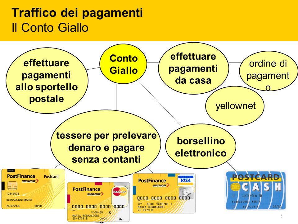 2 Traffico dei pagamenti Il Conto Giallo Conto Giallo tessere per prelevare denaro e pagare senza contanti Postcard Mastercar d Postcard Postcard VISA