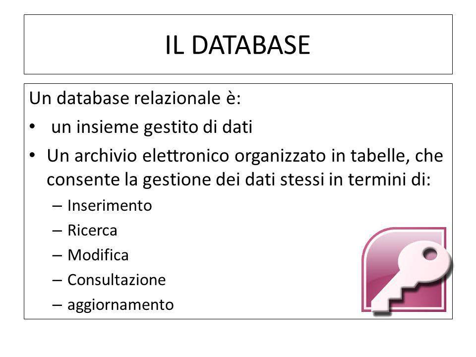 Perché relazionale Un database si dice relazionale quando è strutturato su più tabelle, ognuna relativa a uno specifico argomento, fra loro correlate