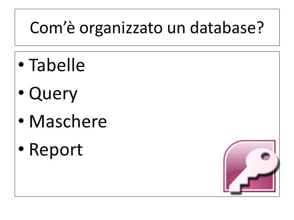 Comè organizzato un database? Tabelle Query Maschere Report