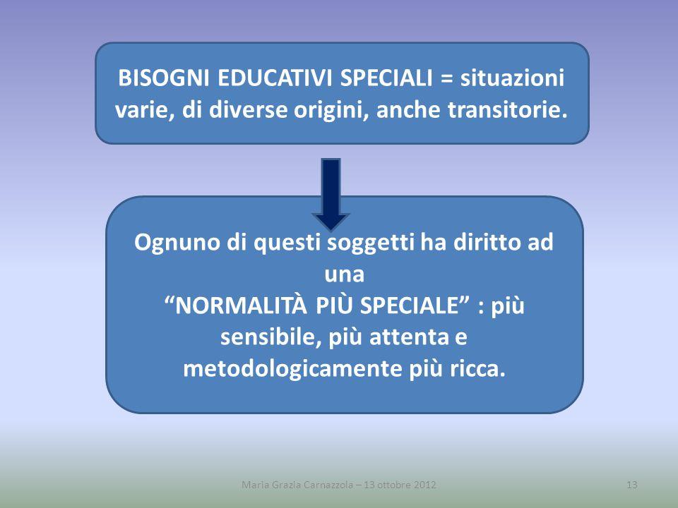 BISOGNI EDUCATIVI SPECIALI = situazioni varie, di diverse origini, anche transitorie. Ognuno di questi soggetti ha diritto ad una NORMALITÀ PIÙ SPECIA