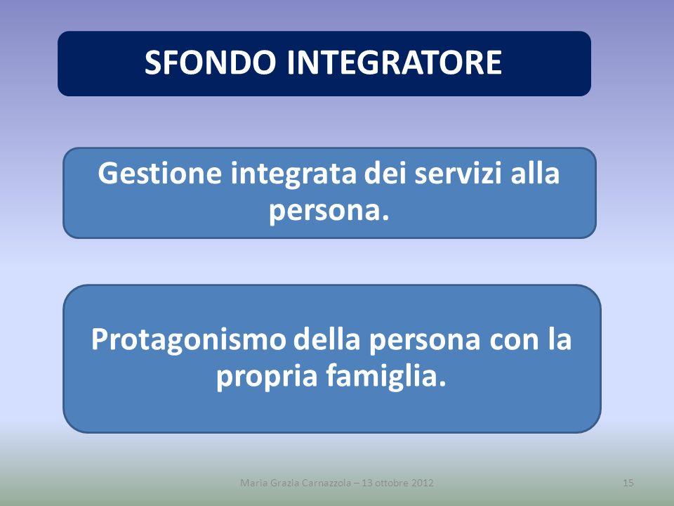 Maria Grazia Carnazzola – 13 ottobre 201215 SFONDO INTEGRATORE Gestione integrata dei servizi alla persona. Protagonismo della persona con la propria
