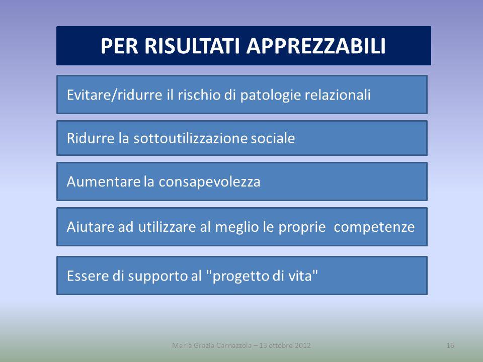 Maria Grazia Carnazzola – 13 ottobre 201216 PER RISULTATI APPREZZABILI Ridurre la sottoutilizzazione sociale Aumentare la consapevolezza Essere di sup