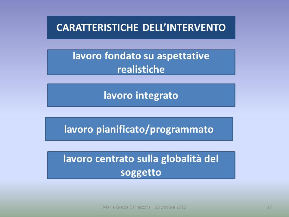 Maria Grazia Carnazzola – 13 ottobre 201217 CARATTERISTICHE DELLINTERVENTO lavoro fondato su aspettative realistiche lavoro integrato lavoro pianifica