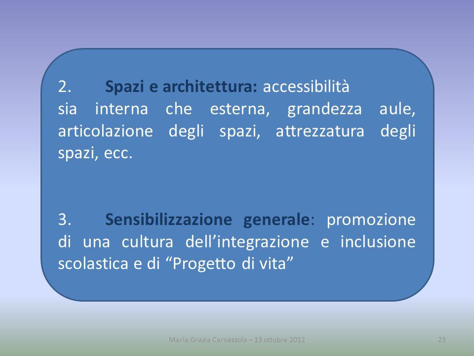 2.Spazi e architettura: accessibilità sia interna che esterna, grandezza aule, articolazione degli spazi, attrezzatura degli spazi, ecc. 3.Sensibilizz