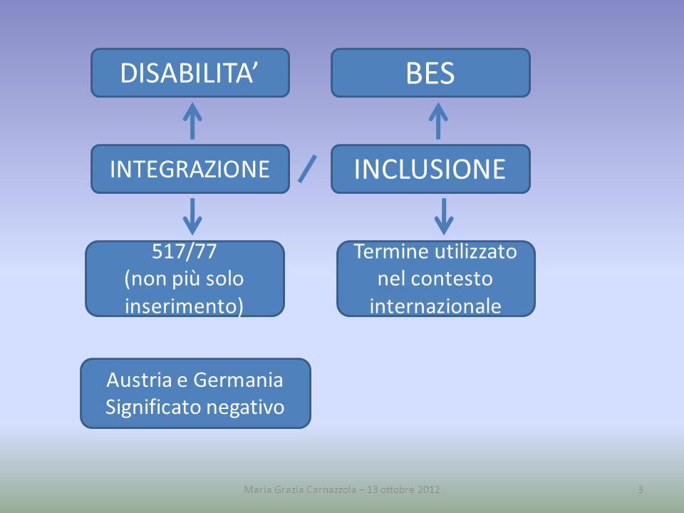 Maria Grazia Carnazzola – 13 ottobre 20124 Larea dello svantaggio scolastico è molto più ampia di quella riconducibile alla disabilità AREA DEI BISOGNI EDUCATIVI SPECIALI Disabilità D.S.A.
