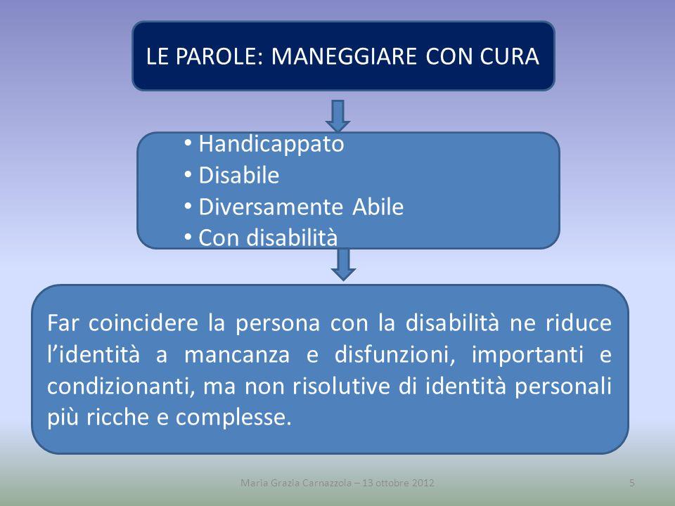 Maria Grazia Carnazzola – 13 ottobre 20125 LE PAROLE: MANEGGIARE CON CURA Handicappato Disabile Diversamente Abile Con disabilità Far coincidere la pe