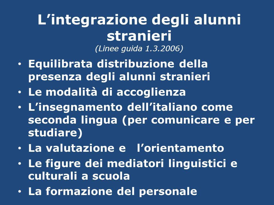 Lintegrazione degli alunni stranieri (Linee guida 1.3.2006) Equilibrata distribuzione della presenza degli alunni stranieri Le modalità di accoglienza