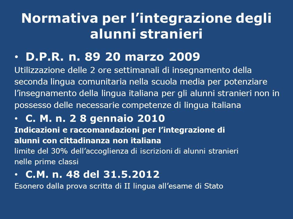 Normativa per lintegrazione degli alunni stranieri D.P.R. n. 89 20 marzo 2009 Utilizzazione delle 2 ore settimanali di insegnamento della seconda ling