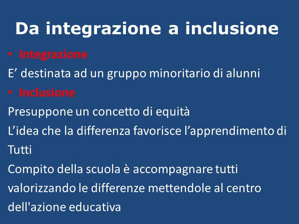 Da integrazione a inclusione Integrazione E destinata ad un gruppo minoritario di alunni Inclusione Presuppone un concetto di equità Lidea che la diff