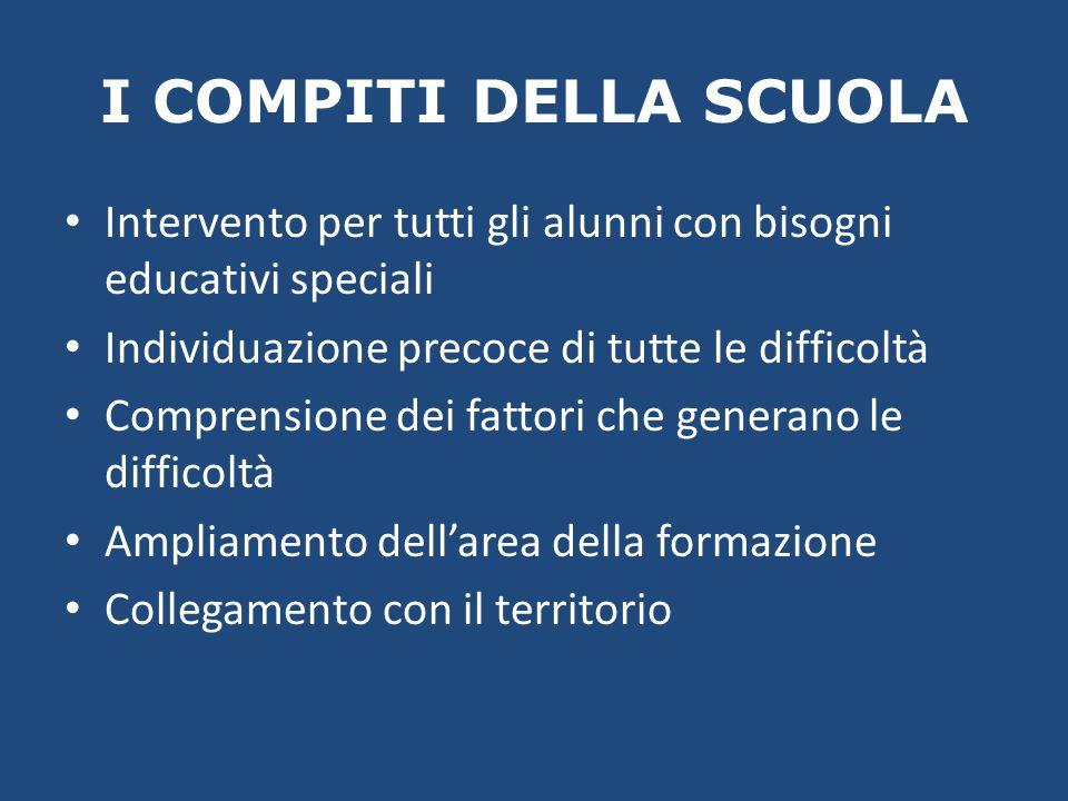 I COMPITI DELLA SCUOLA Intervento per tutti gli alunni con bisogni educativi speciali Individuazione precoce di tutte le difficoltà Comprensione dei f