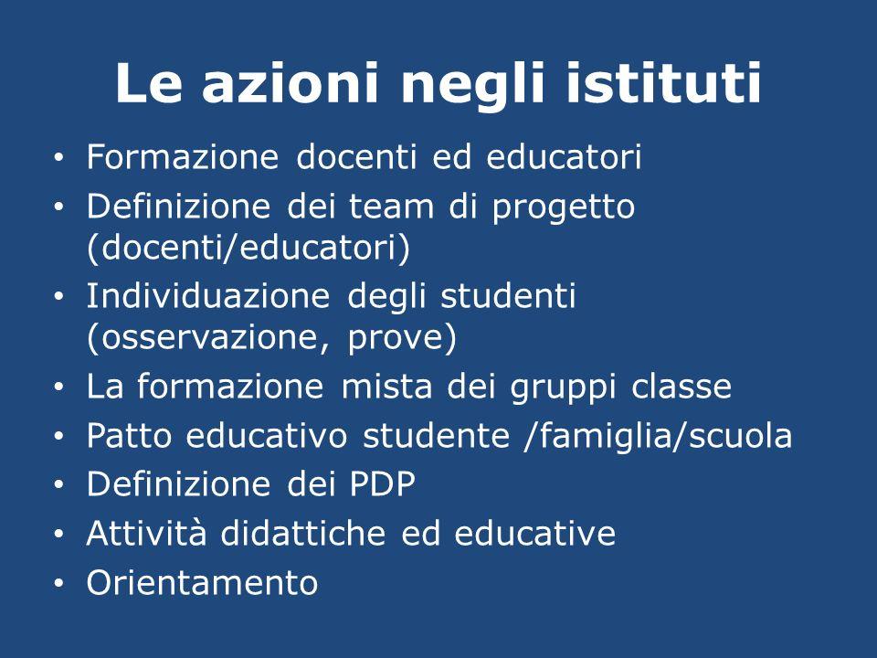 Le azioni negli istituti Formazione docenti ed educatori Definizione dei team di progetto (docenti/educatori) Individuazione degli studenti (osservazi