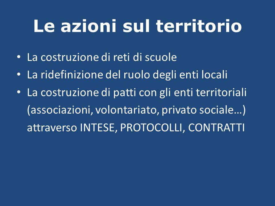 Le azioni sul territorio La costruzione di reti di scuole La ridefinizione del ruolo degli enti locali La costruzione di patti con gli enti territoria