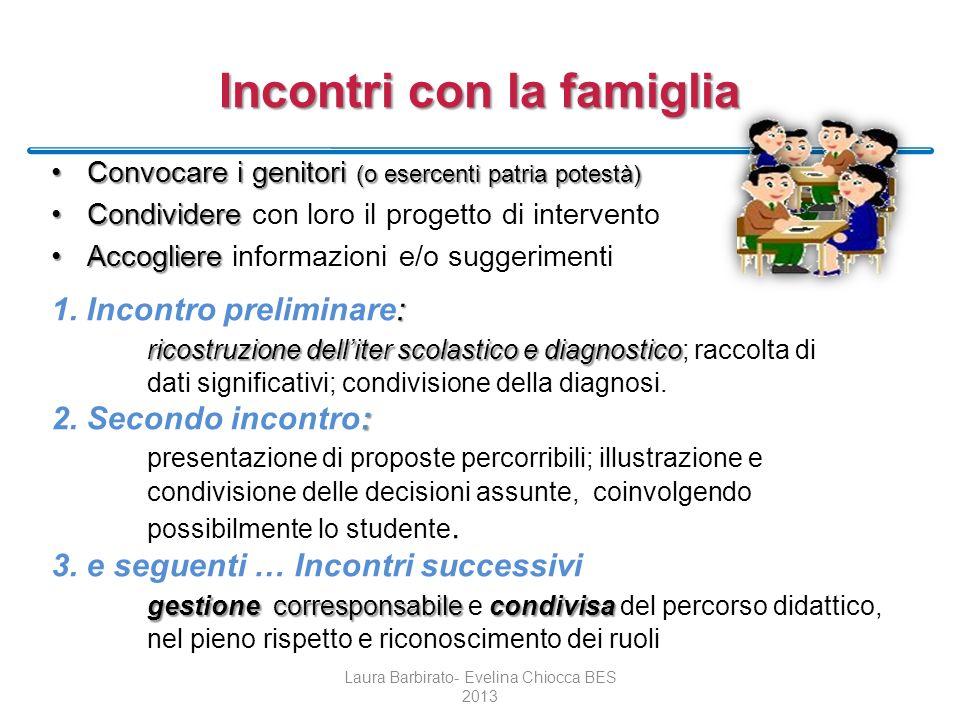 Incontri con la famiglia Convocare i genitori (o esercenti patria potestà)Convocare i genitori (o esercenti patria potestà) CondividereCondividere con