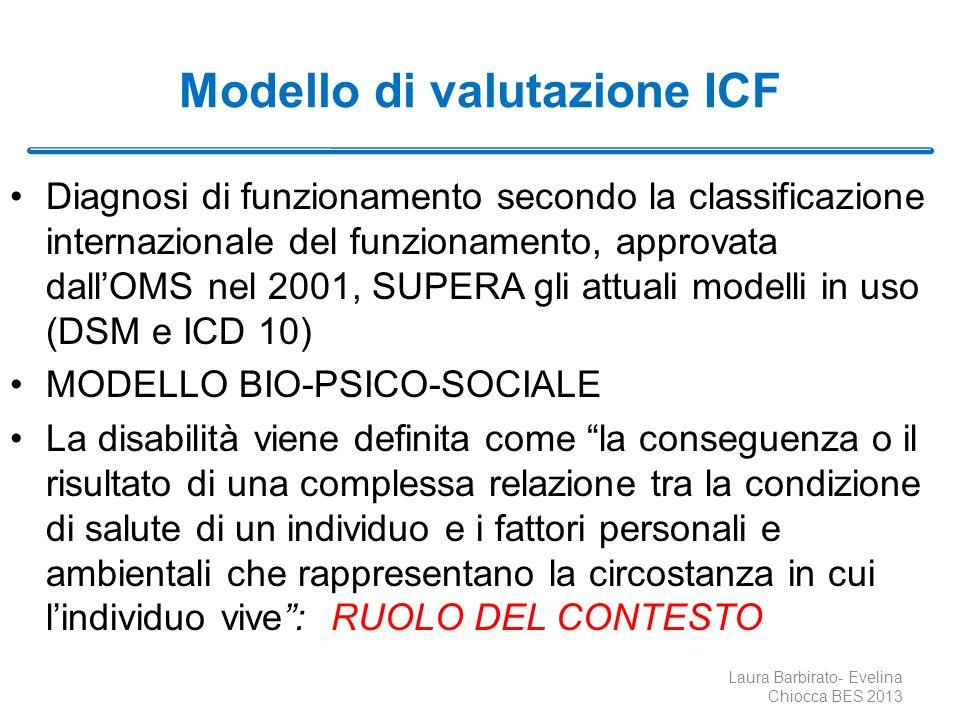 Modello di valutazione ICF Diagnosi di funzionamento secondo la classificazione internazionale del funzionamento, approvata dallOMS nel 2001, SUPERA g