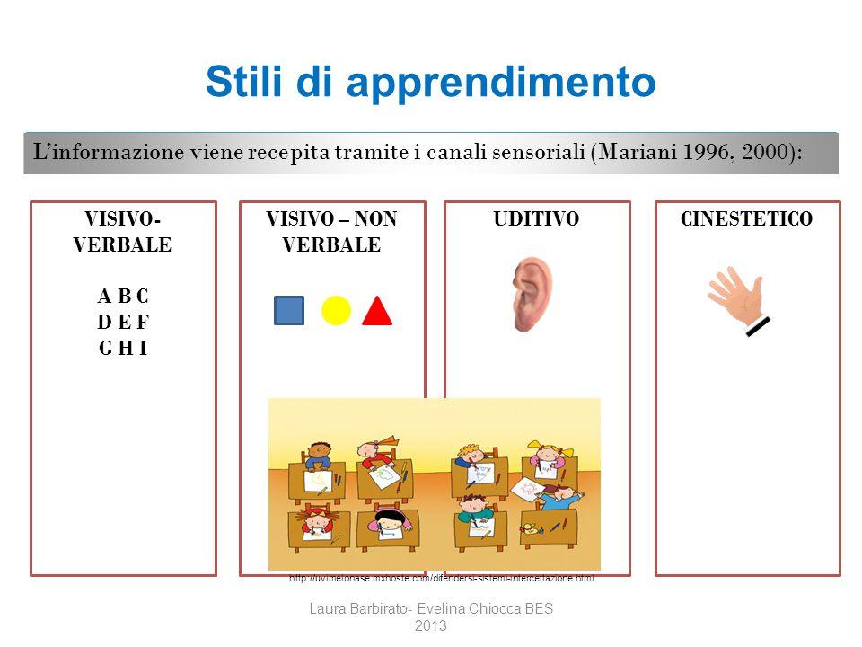 Stili di apprendimento Linformazione viene recepita tramite i canali sensoriali (Mariani 1996, 2000): Laura Barbirato- Evelina Chiocca BES 2013 VISIVO