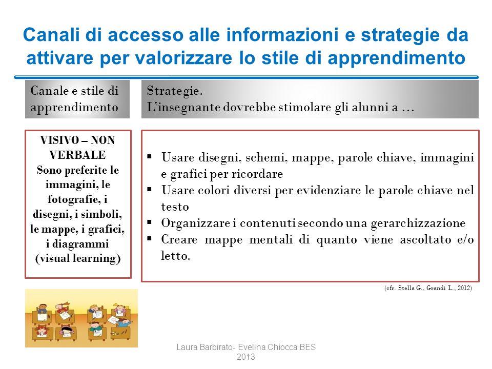 Canali di accesso alle informazioni e strategie da attivare per valorizzare lo stile di apprendimento Laura Barbirato- Evelina Chiocca BES 2013 Usare
