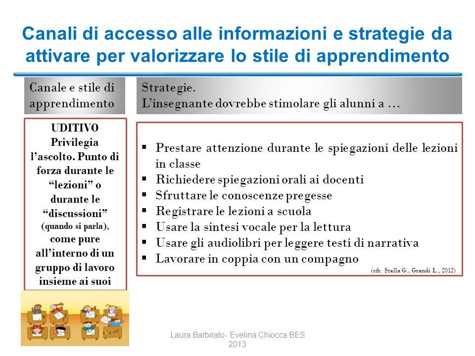 Canali di accesso alle informazioni e strategie da attivare per valorizzare lo stile di apprendimento Laura Barbirato- Evelina Chiocca BES 2013 Presta