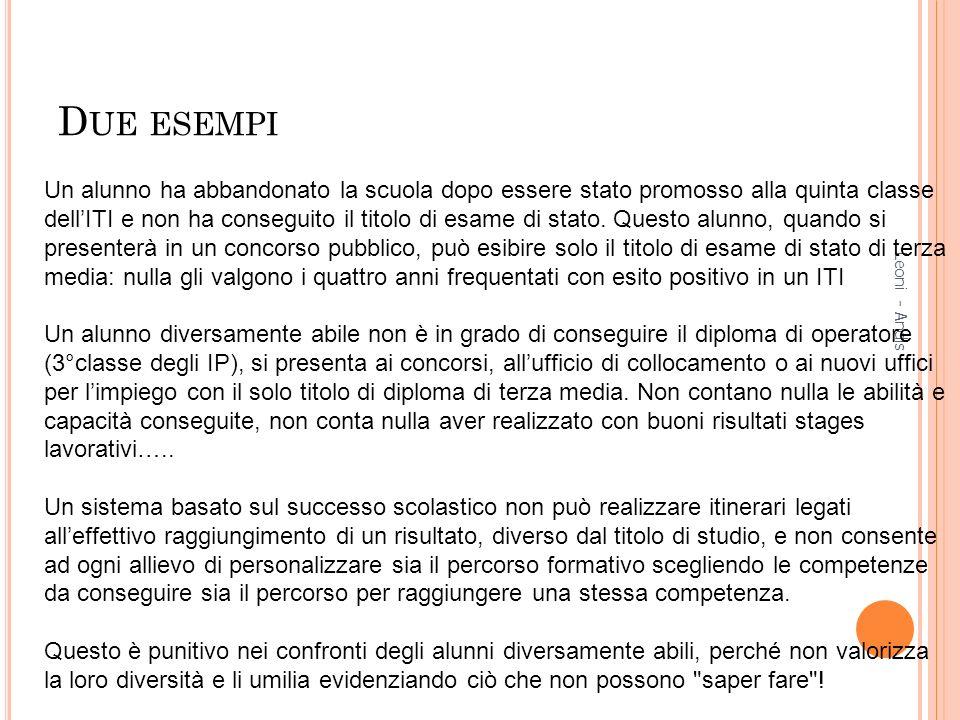 D UE ESEMPI Leoni - Andis Un alunno ha abbandonato la scuola dopo essere stato promosso alla quinta classe dellITI e non ha conseguito il titolo di es