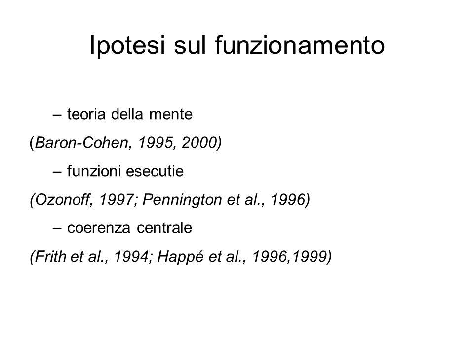 Ipotesi sul funzionamento –teoria della mente (Baron-Cohen, 1995, 2000) –funzioni esecutie (Ozonoff, 1997; Pennington et al., 1996) –coerenza centrale (Frith et al., 1994; Happé et al., 1996,1999)