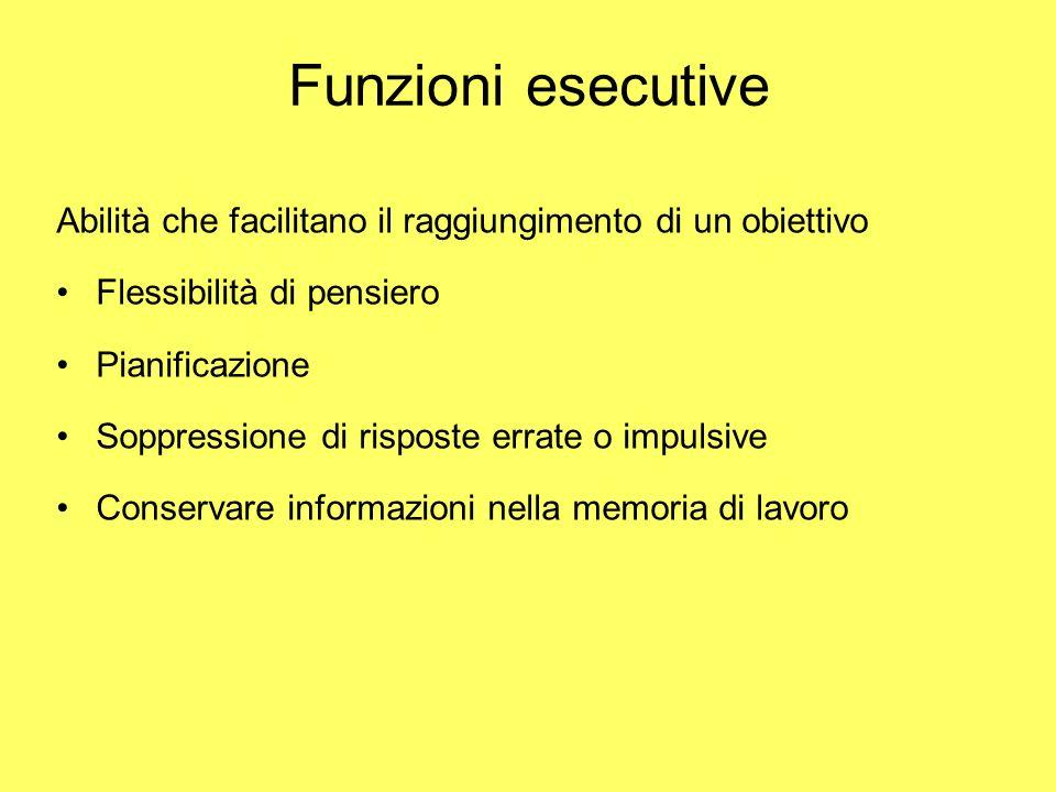Funzioni esecutive Abilità che facilitano il raggiungimento di un obiettivo Flessibilità di pensiero Pianificazione Soppressione di risposte errate o