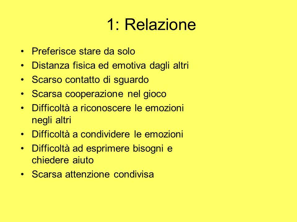 1: Relazione Preferisce stare da solo Distanza fisica ed emotiva dagli altri Scarso contatto di sguardo Scarsa cooperazione nel gioco Difficoltà a ric