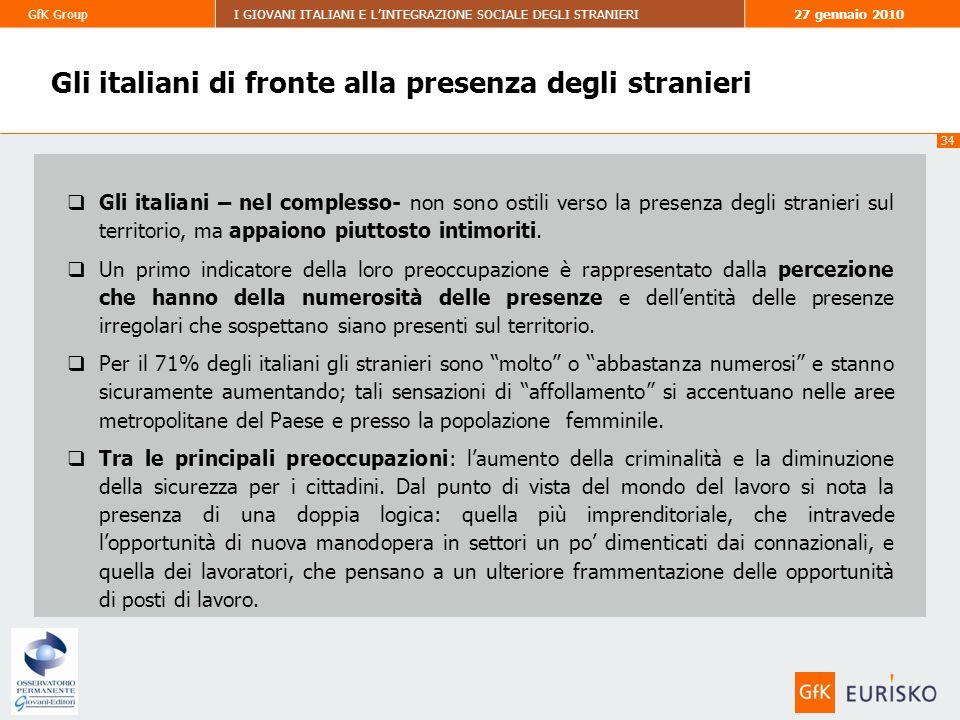 34 GfK GroupI GIOVANI ITALIANI E LINTEGRAZIONE SOCIALE DEGLI STRANIERI27 gennaio 2010 Gli italiani di fronte alla presenza degli stranieri Gli italiani – nel complesso- non sono ostili verso la presenza degli stranieri sul territorio, ma appaiono piuttosto intimoriti.