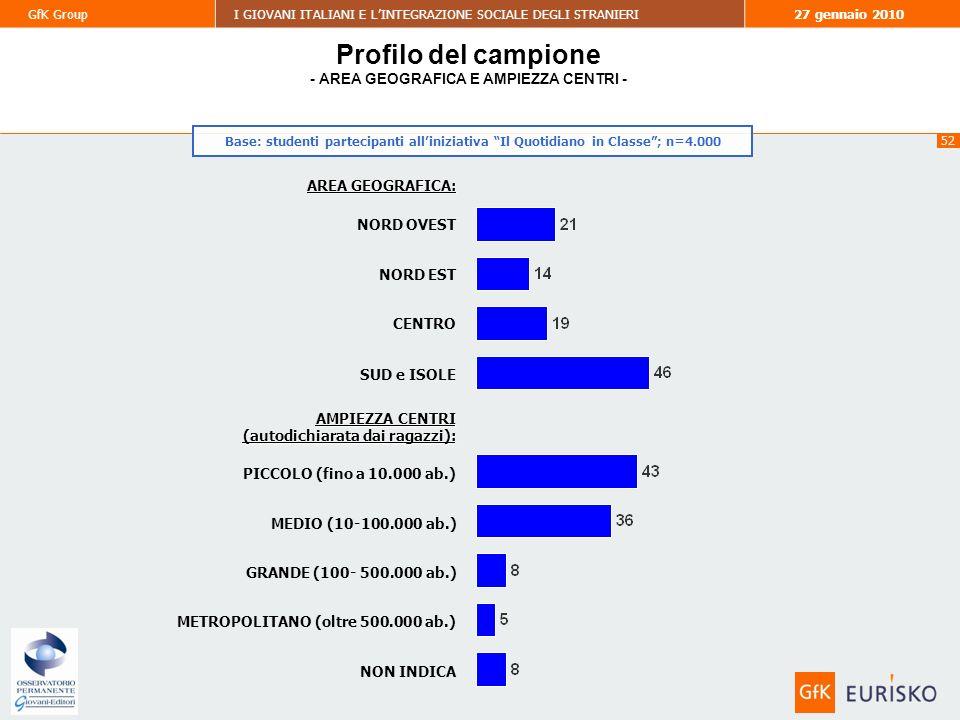 52 GfK GroupI GIOVANI ITALIANI E LINTEGRAZIONE SOCIALE DEGLI STRANIERI27 gennaio 2010 Profilo del campione - AREA GEOGRAFICA E AMPIEZZA CENTRI - NORD OVEST NORD EST CENTRO SUD e ISOLE PICCOLO (fino a 10.000 ab.) MEDIO (10-100.000 ab.) GRANDE (100- 500.000 ab.) METROPOLITANO (oltre 500.000 ab.) NON INDICA AREA GEOGRAFICA: AMPIEZZA CENTRI (autodichiarata dai ragazzi): Base: studenti partecipanti alliniziativa Il Quotidiano in Classe; n=4.000