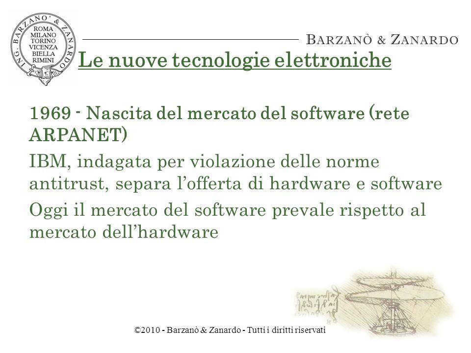 ©2010 - Barzanò & Zanardo - Tutti i diritti riservati Brevetti Elettronica & Telecomunicazioni Elaboratore digitale di segnali (DSP) – US 1974