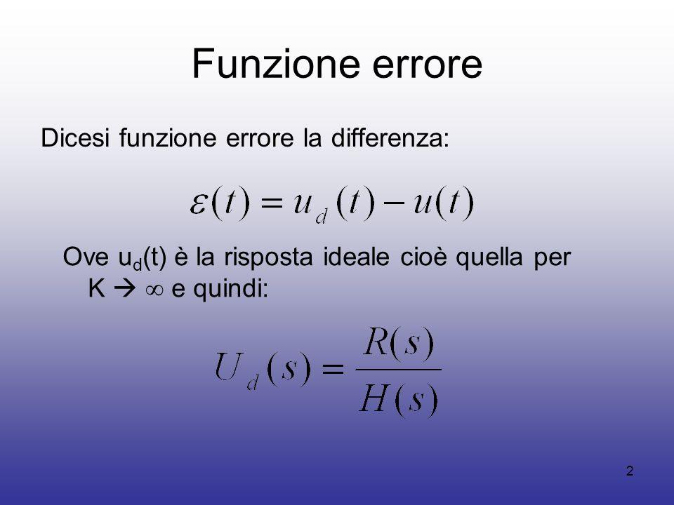 1 Lerrore a regime per i sistemi di tipo zero, uno e due Elaborazione prof. Giuseppe Spalierno – docente di Elettronica prosso I.T.I. M. Panetti - BAR