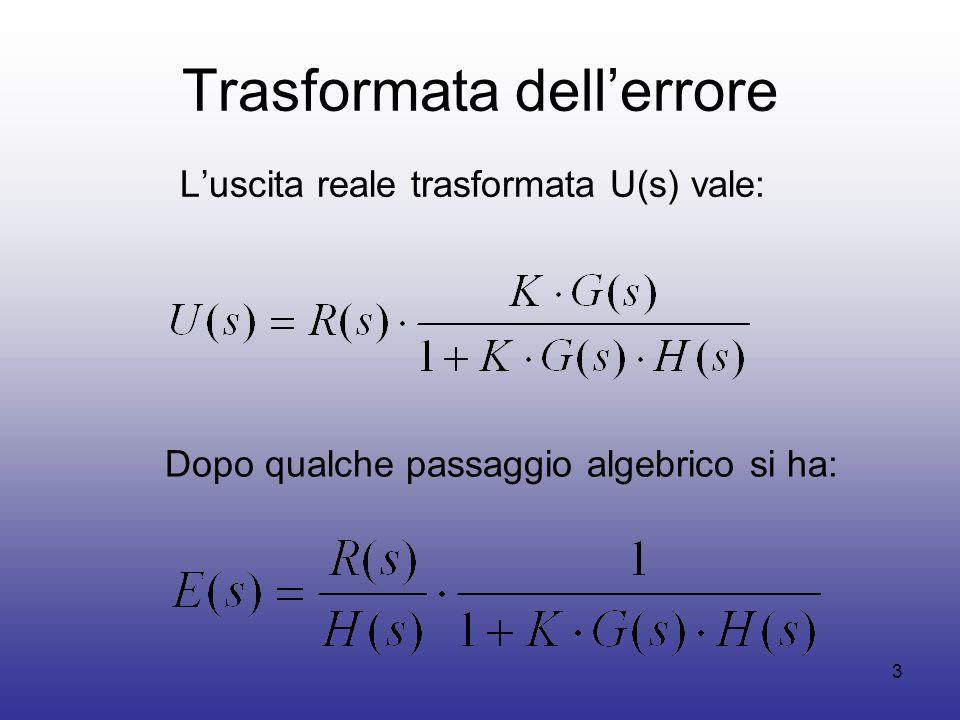2 Funzione errore Dicesi funzione errore la differenza: Ove u d (t) è la risposta ideale cioè quella per K e quindi: