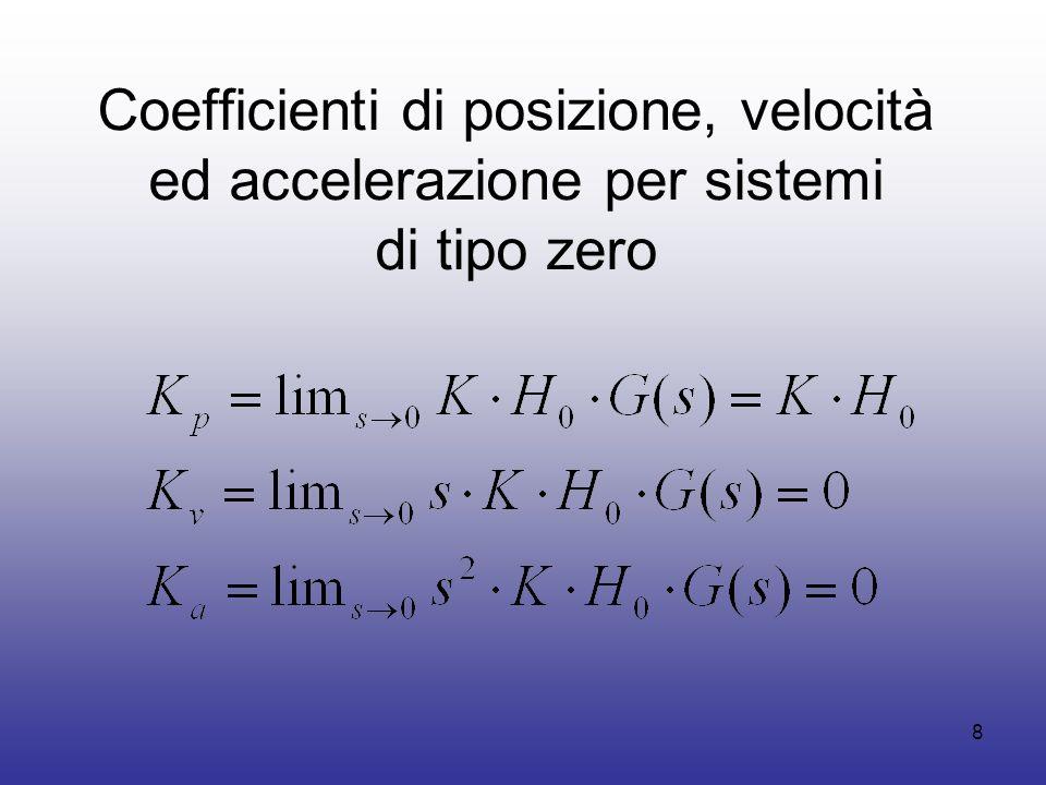 7 Errore di accelerazione per sistemi di tipo zero Lerrore a regime è detto di accelerazione quando il sistema è sollecitato dalla parabola di valore