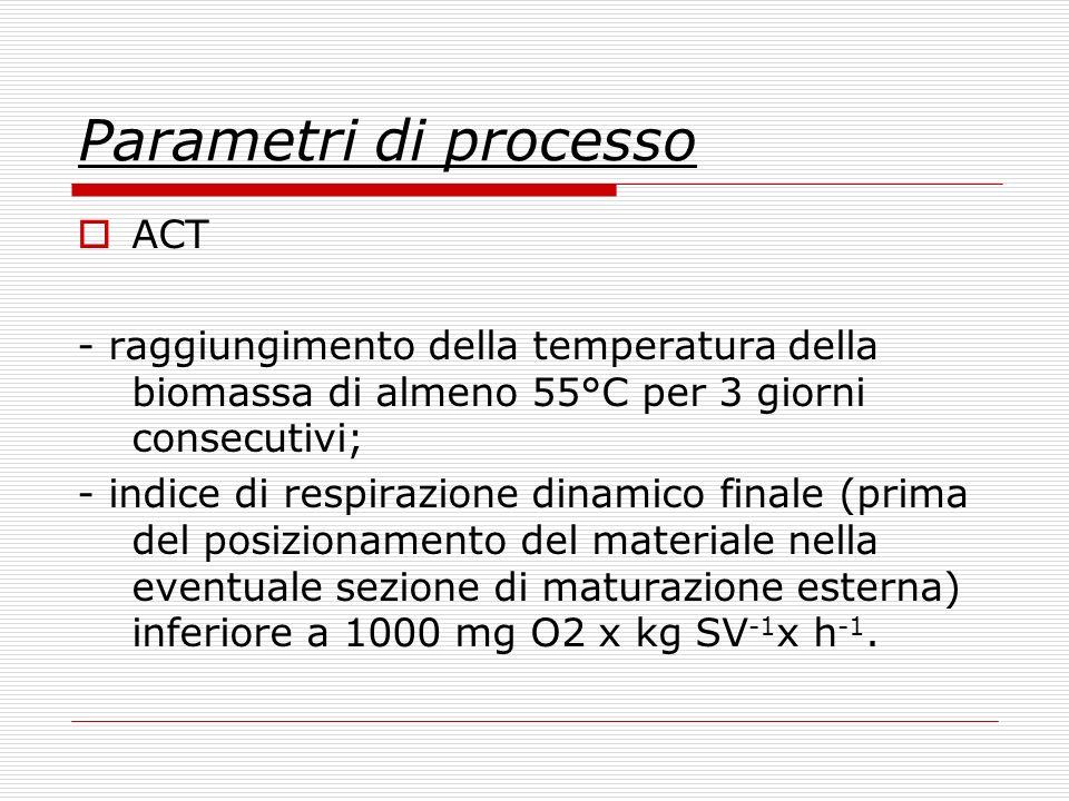 Parametri di processo ACT - raggiungimento della temperatura della biomassa di almeno 55°C per 3 giorni consecutivi; - indice di respirazione dinamico