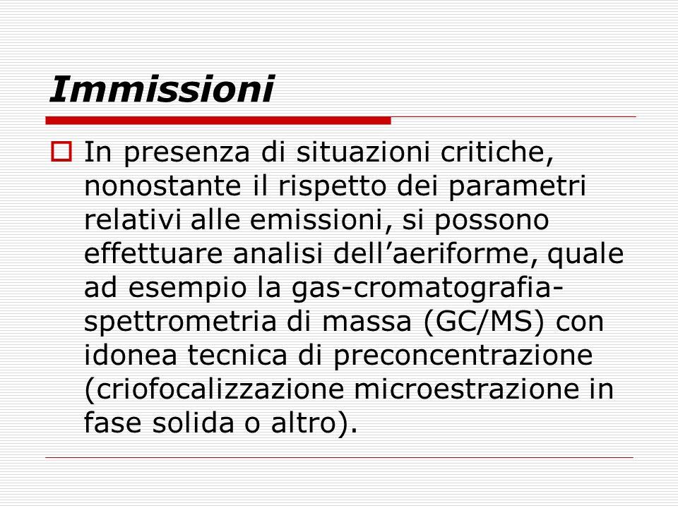 Immissioni In presenza di situazioni critiche, nonostante il rispetto dei parametri relativi alle emissioni, si possono effettuare analisi dellaerifor