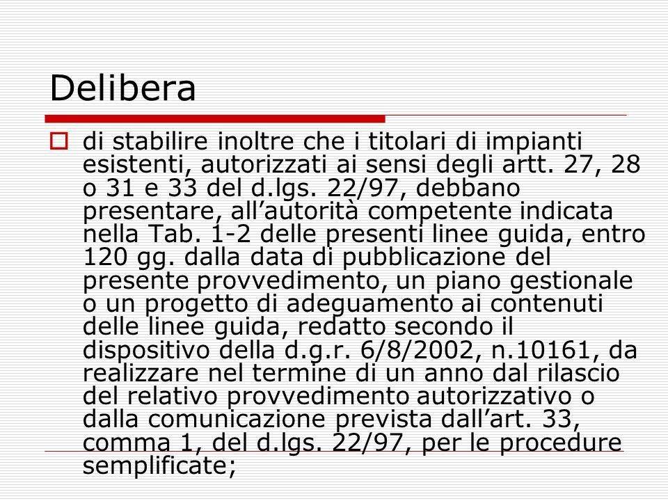 Premesse Il d.lgs.22/97 allart.