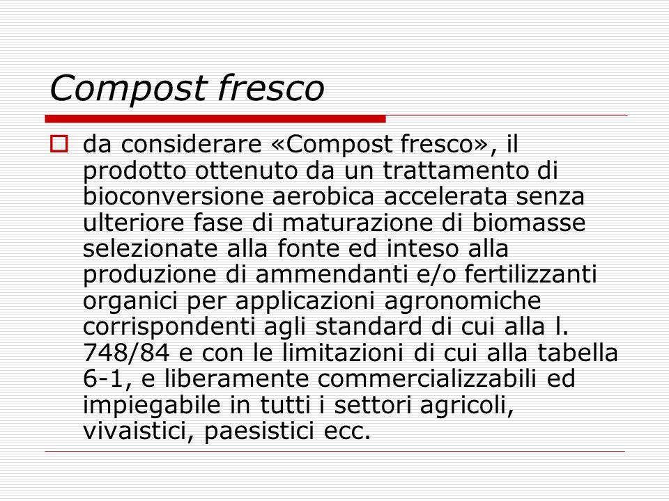 Compost fresco da considerare «Compost fresco», il prodotto ottenuto da un trattamento di bioconversione aerobica accelerata senza ulteriore fase di m