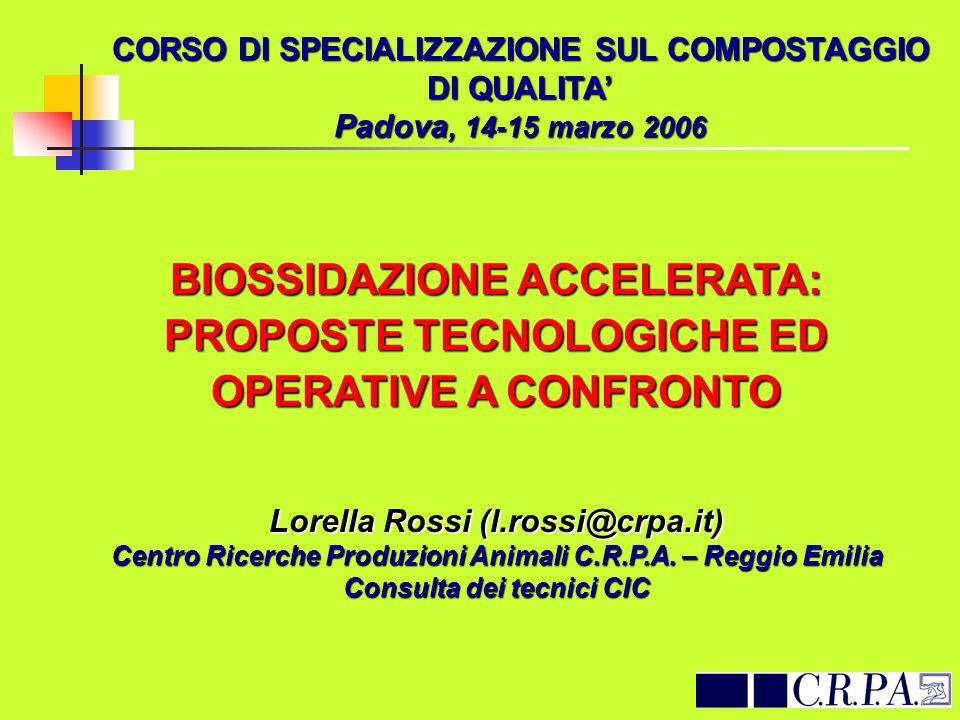 CORSO DI SPECIALIZZAZIONE SUL COMPOSTAGGIO DI QUALITA Padova, 14-15 marzo 2006 BIOSSIDAZIONE ACCELERATA: PROPOSTE TECNOLOGICHE ED OPERATIVE A CONFRONT