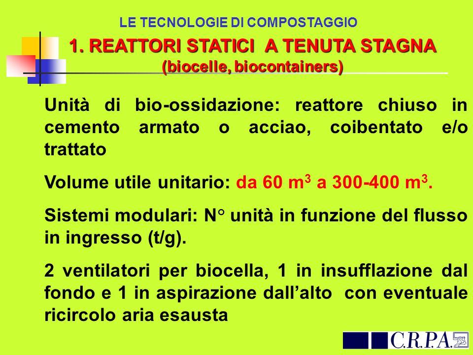 1. REATTORI STATICI A TENUTA STAGNA (biocelle, biocontainers) LE TECNOLOGIE DI COMPOSTAGGIO Unità di bio-ossidazione: reattore chiuso in cemento armat