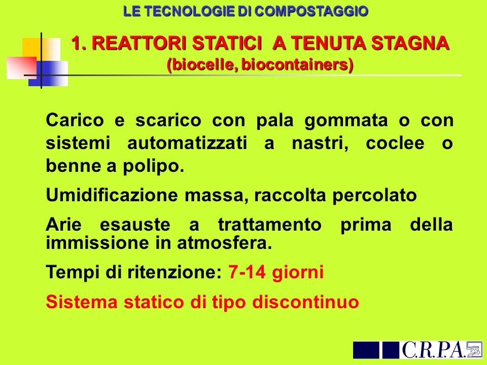 1. REATTORI STATICI A TENUTA STAGNA (biocelle, biocontainers) LE TECNOLOGIE DI COMPOSTAGGIO Carico e scarico con pala gommata o con sistemi automatizz