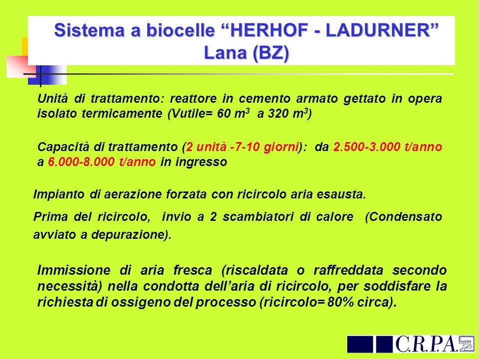 Sistema a biocelle HERHOF - LADURNER Lana (BZ) Unità di trattamento: reattore in cemento armato gettato in opera isolato termicamente (Vutile= 60 m 3
