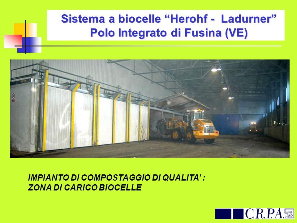 Sistema a biocelle Herohf - Ladurner Polo Integrato di Fusina (VE) IMPIANTO DI COMPOSTAGGIO DI QUALITA : ZONA DI CARICO BIOCELLE